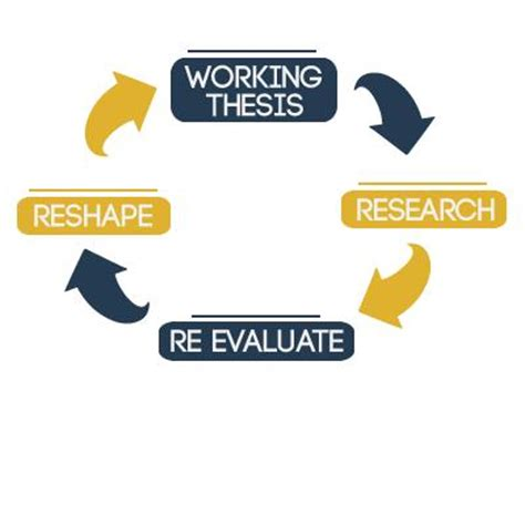 How do I find a masters thesis or PhD dissertation